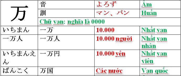 b2_kan28